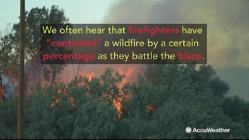 What is a 'contained' wildfire?