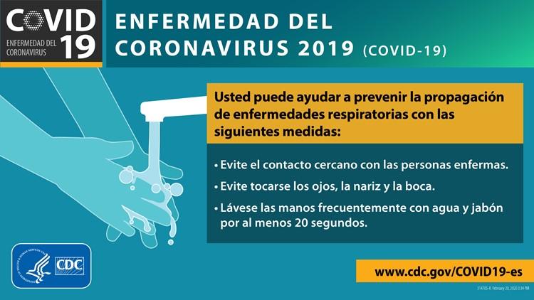 CDC Coronavirus Spanish Graphic