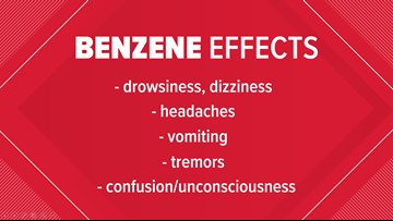 What is benzene? Signs & symptoms of chemical that caused Deer Park shelter-in-place