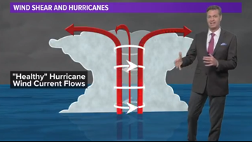 Tropical Storm Barry forecast: Flooding the greatest threat for Louisiana