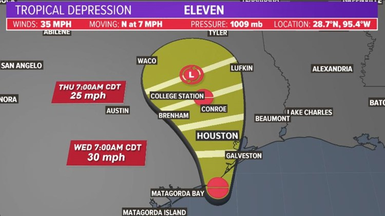 Houston forecast: Cold Front Brings a Chance for Saturday Storms