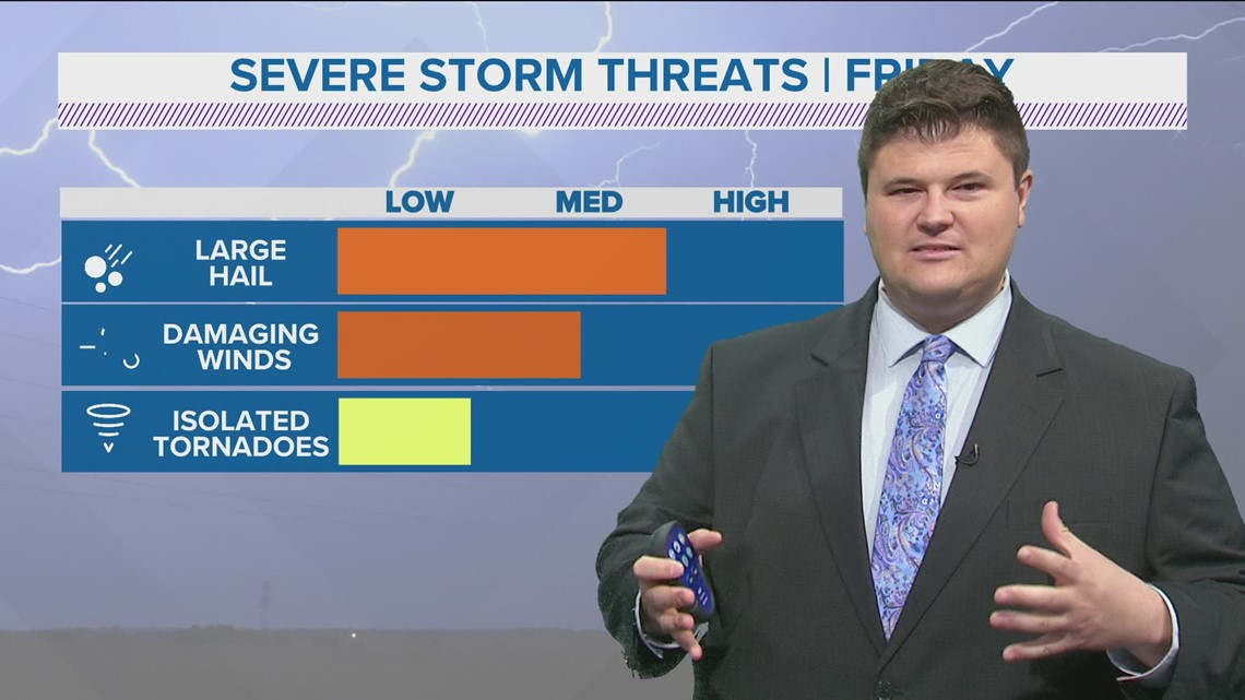 Severe thunderstorms expected Friday in North Texas
