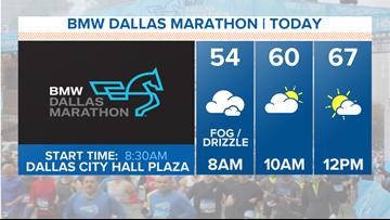 BMW Dallas Marathon: a foggy start, warm finish