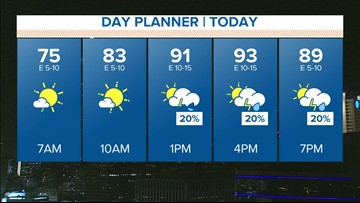 Showers and storms possible by Wednesday afternoon