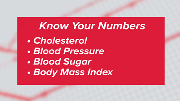 Heart Health: Know your numbers