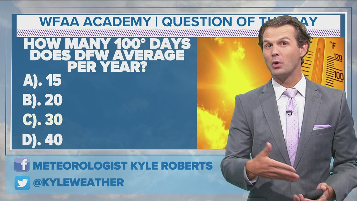 WFAA Academy: A look at the weather in North Texas so far this summer