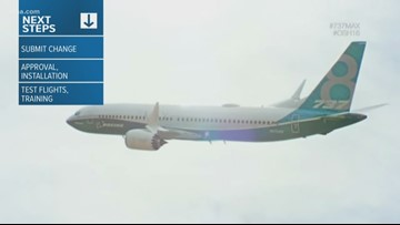 Will the Boeing 737 MAX be ready to fly this summer?