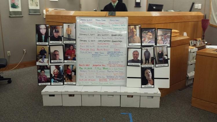 Courtroom Display of Duntsch Patients