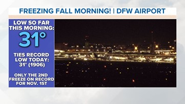 DFW ties record low for Nov. 1, only second time area has seen freezing temps this day