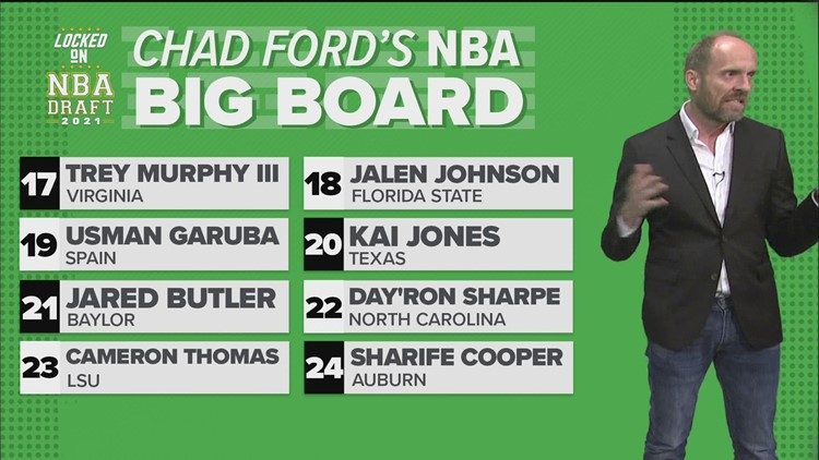 Checking in on Chad Ford's Big Board after surprising lottery picks in the NBA Draft
