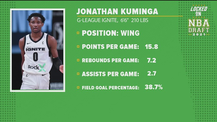 Is Jonathan Kuminga the right fit for the Golden State Warriors?