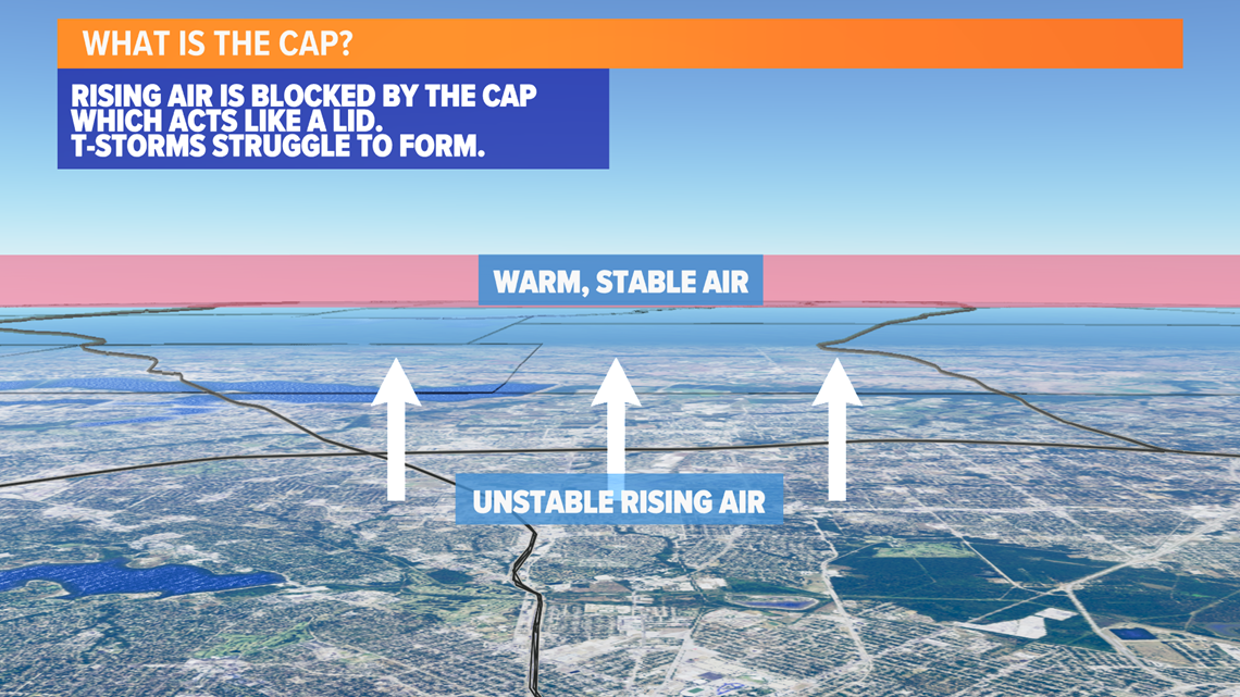 What is 'the cap?'