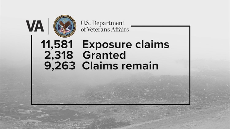 In 2013, the V.A. was mandated to create a Burn Pit registry – a list of all veterans who now suffer adverse health effects from the military fires. So far, there are 175,375 veterans and service members names on the registry.