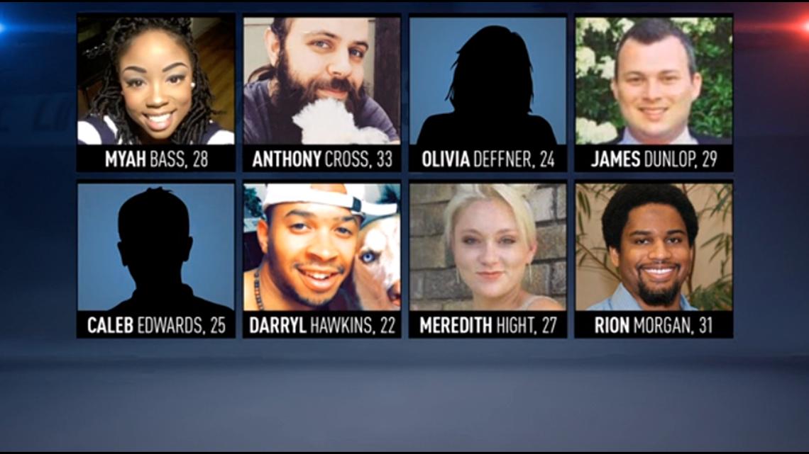 police name victims  gunman in plano shooting