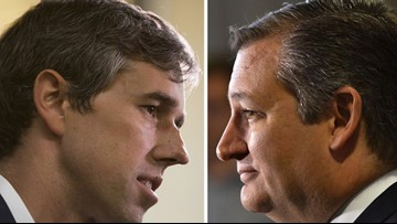 New poll finds race between Ted Cruz and Beto O'Rourke 'too close to call'