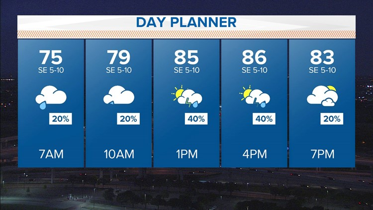 FORECAST   Sizzling Father's Day weekend