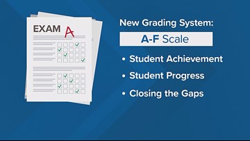 Your school, district now have an A-F rating. Here's what it means