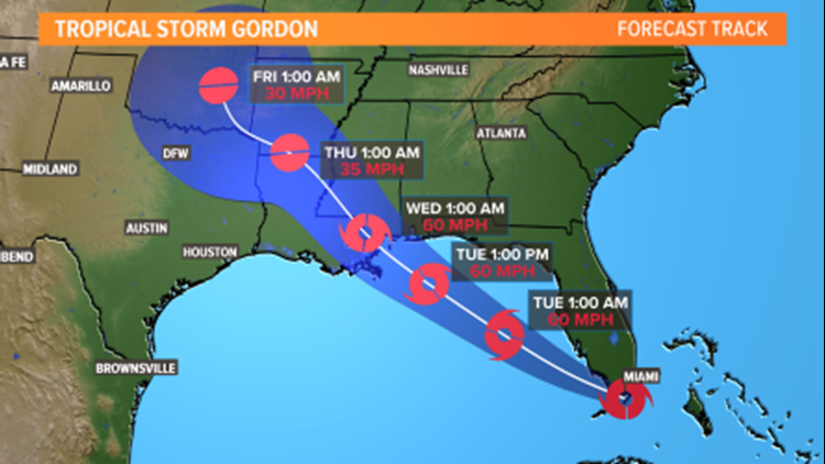 Tropical Storm Gordon: Where it's headed and the North Texas ... on