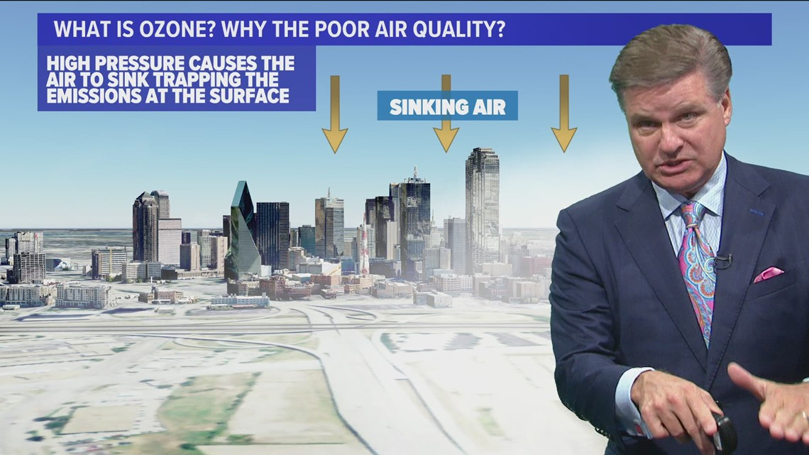 Why is the air quality so poor right now?