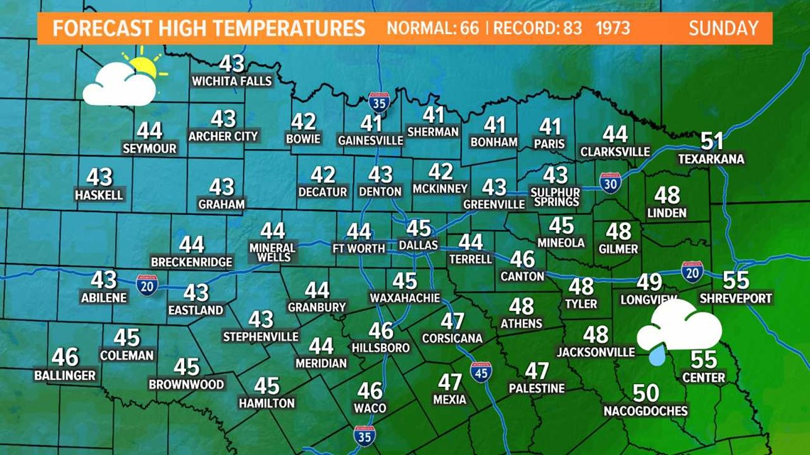 Enjoy the warm weather, North Texas. It won't last long111