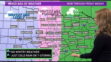 DFW weather: Powerful winds, wintry weather and thunderstorms ahead