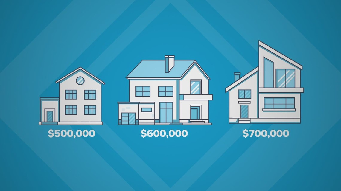 Buyers get the home but offer $300,000 over asking price to do it in red-hot Texas real estate market