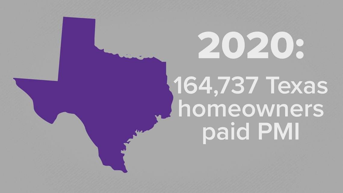 Hot housing market could help Texans shave thousands of dollars off their mortgage payments