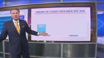 Just how cloudy was January? Almost twice as much as normal