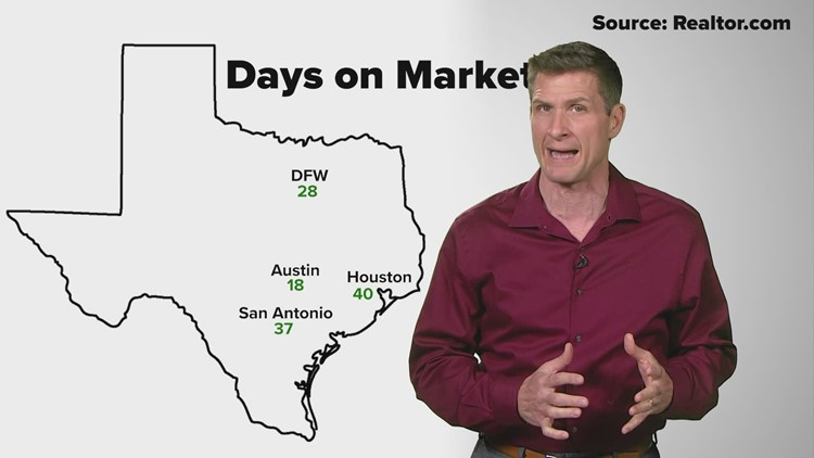 It may be the biggest purchase they ever make, but many Texas homebuyers hardly have time to think as homes sell at blistering pace