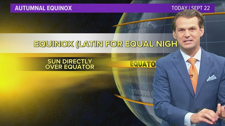 Why the fall equinox has more hours of daylight and than night