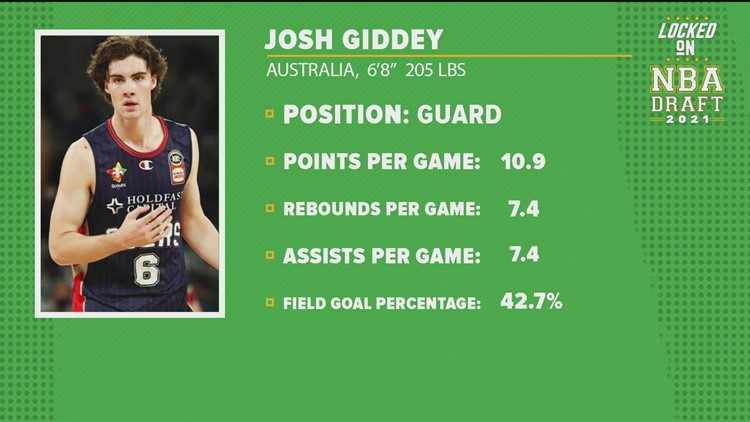 Oklahoma City Thunder take Josh Giddey at No. 6