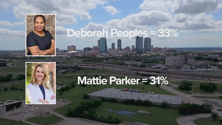 Fort Worth race for mayor down to a runoff with two historic choices