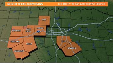 Summer heat: parts of North Texas are under burn bans