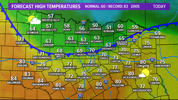 Slow-moving cold front means wide range of temperatures across North Texas