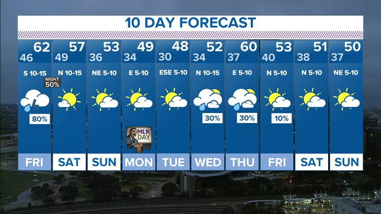 Get ready for more rain Friday