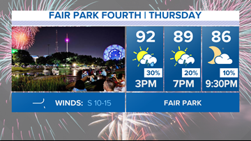 Some rain this afternoon, but mainly dry for Fourth of July fireworks