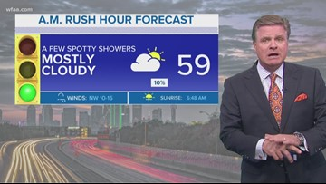 DFW weather: Flash flood watch expires early for DFW area