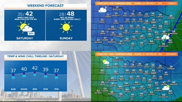 DFW weather timeline: Storms? Snow flurries? Freezing temps? Here's what to expect
