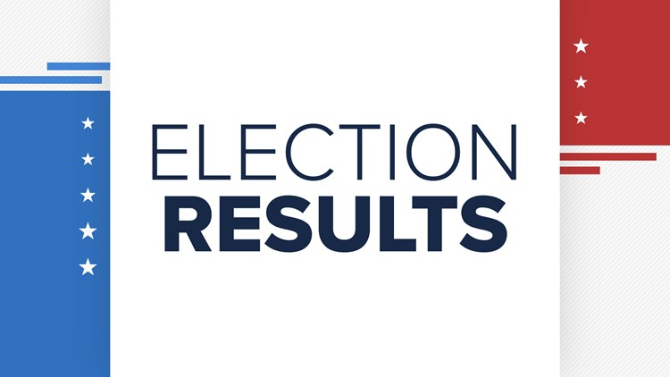Latest election results in Texas