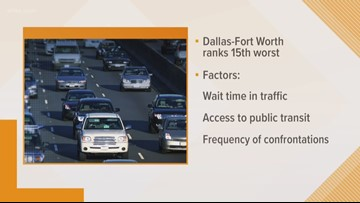 Which major roadway has the most aggressive drivers? DFW ranks 15th worst