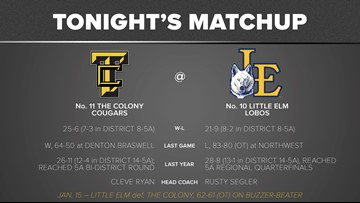 High school hoops: RJ Hampton's Little Elm Lobos vs The
