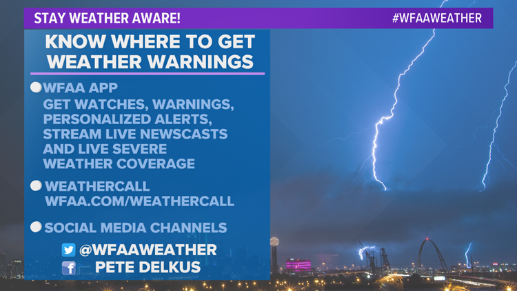 Where To Get Weather Warnings