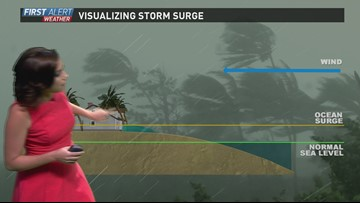 Geek Out: What is storm surge?